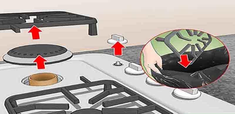 گاز صفحه ای | نمایندگی گاز سولوس مارکت
